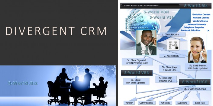 Divergent CRM