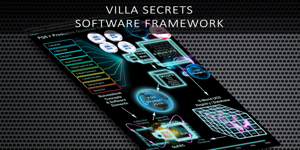 Index for the Villa Secrets Software Framework - Cape Town Villas & African Safaris Blog